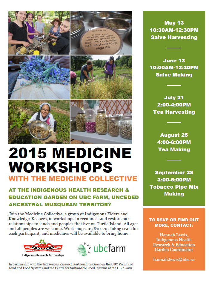 2015 Medicine Workshops - Indigenous Health Research and Education Garden